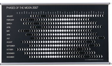2007momaカレンダー
